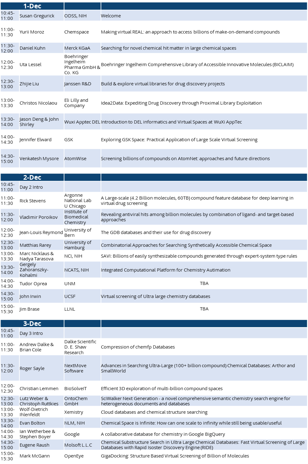 NIH agenda for the Ultra-Large C